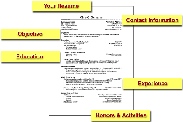 Resume Writing A Basic Guide Exles Diversity Employment Services. Resume. How To Write A Work Resume At Quickblog.org